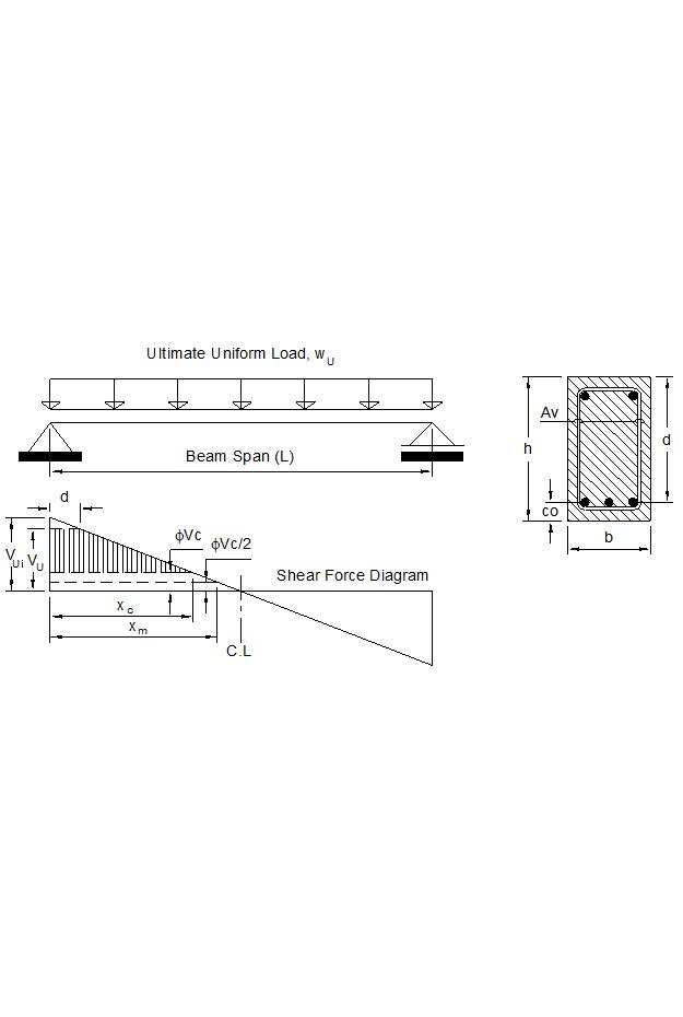 Shear Reinf for Section Subject to Shear & Flexure