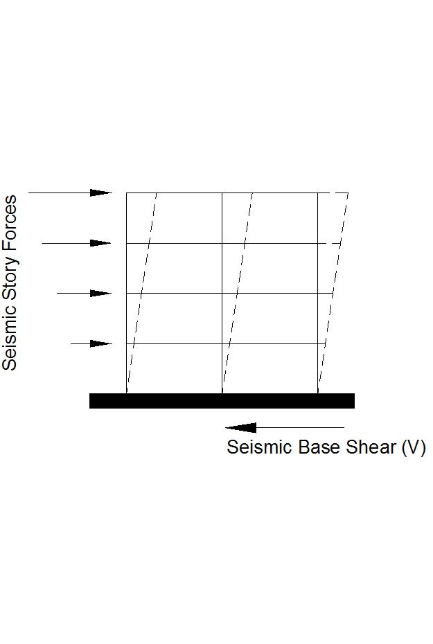 Calculation of Seismic Base Shear