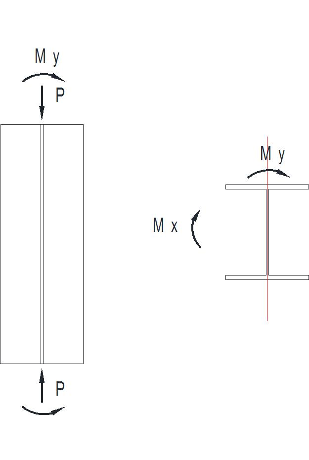 Compression and Bending W-Shape